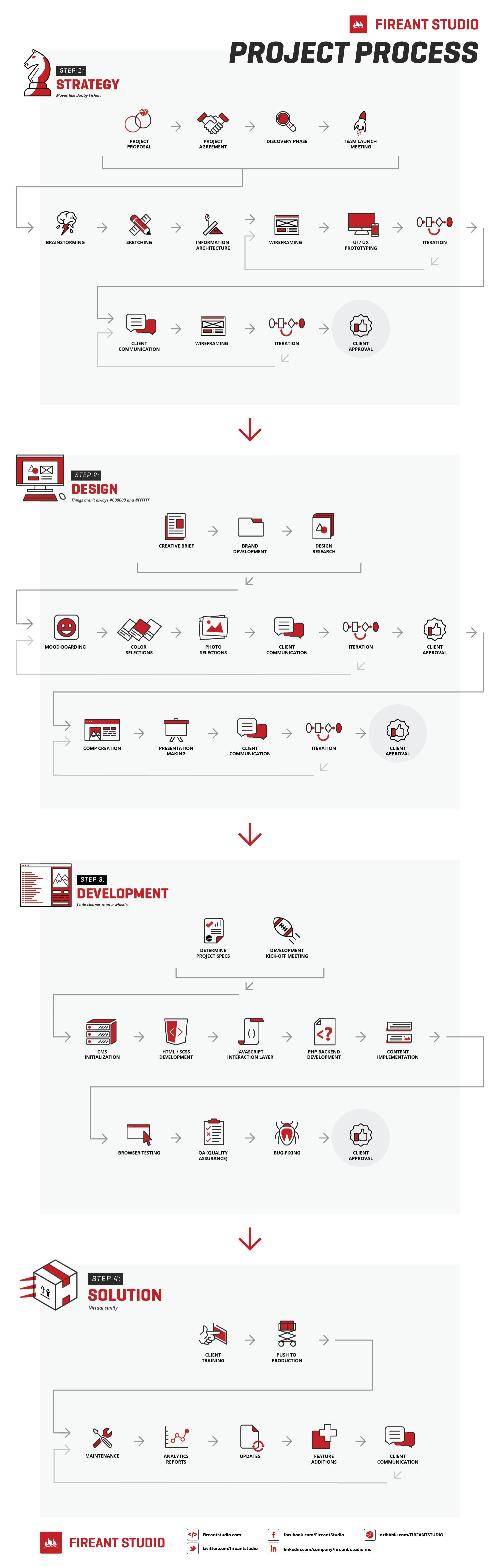 infographic_71